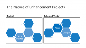 enhancement-project