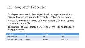 Counting Batch Processes